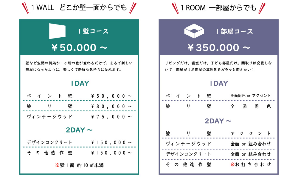 1DAYリノベーション 価格